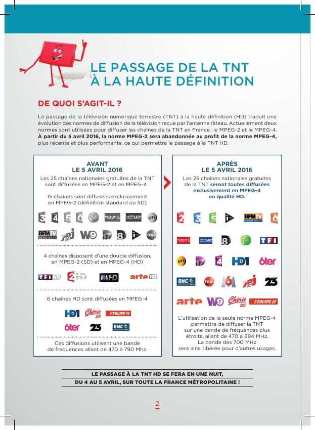 Passage TNT HD.pdf_page_2